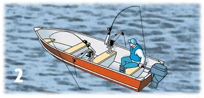 как вести лодку при троллинге